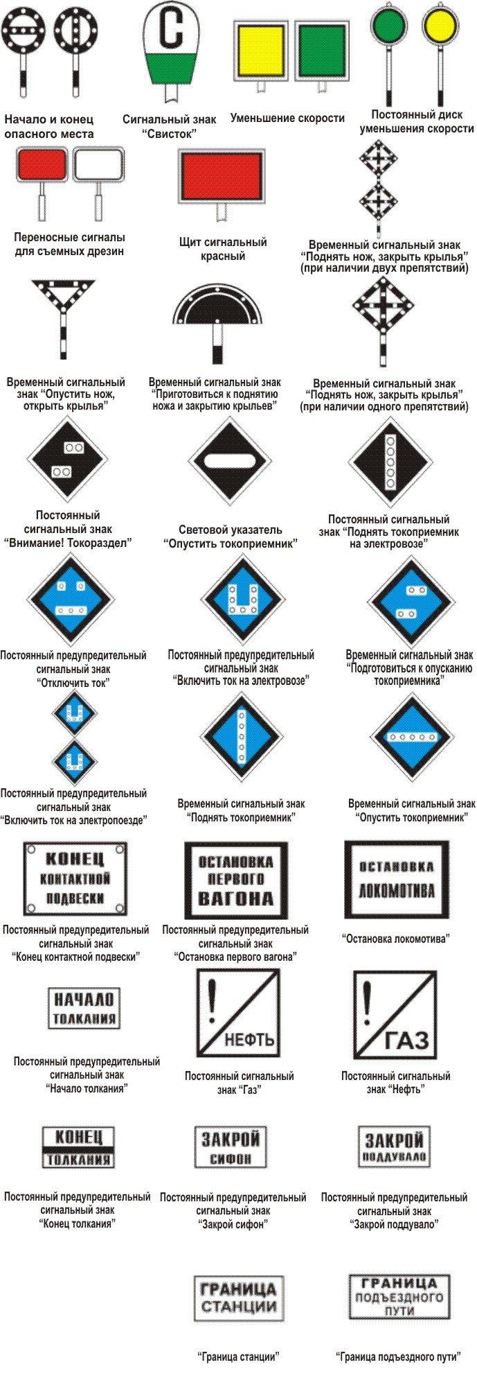 Знаки путевые и знаки сигнальные для железных дорог