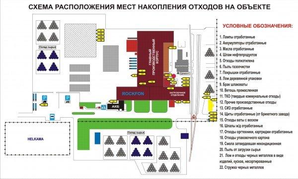 Схема расположения мест накопления отходов на объекте