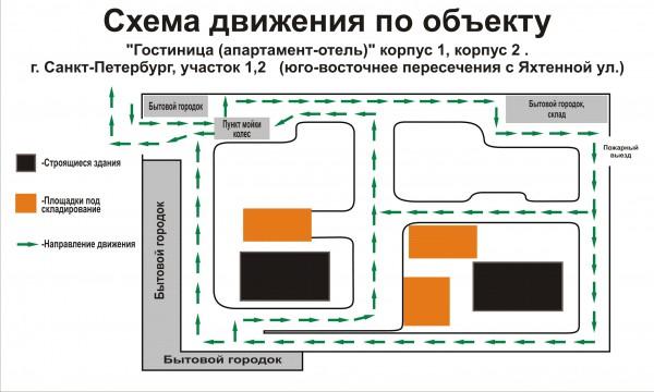 Схема движения по объекту